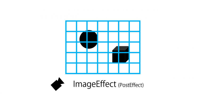 ImageEffect のイメージ。